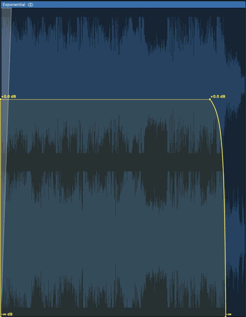 An exponential fade slowly fades before reducing the amplitude aggressively.