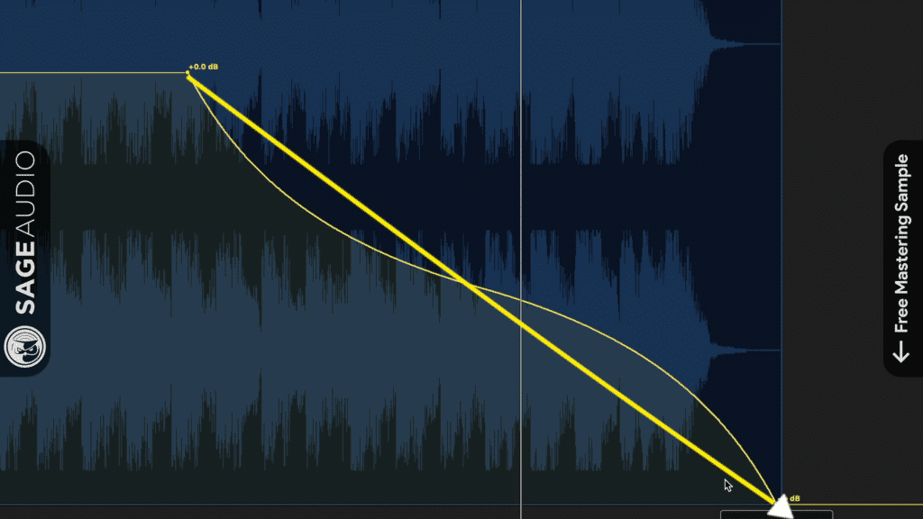 They can be used to correct a linear fade that was introduced during mixing.