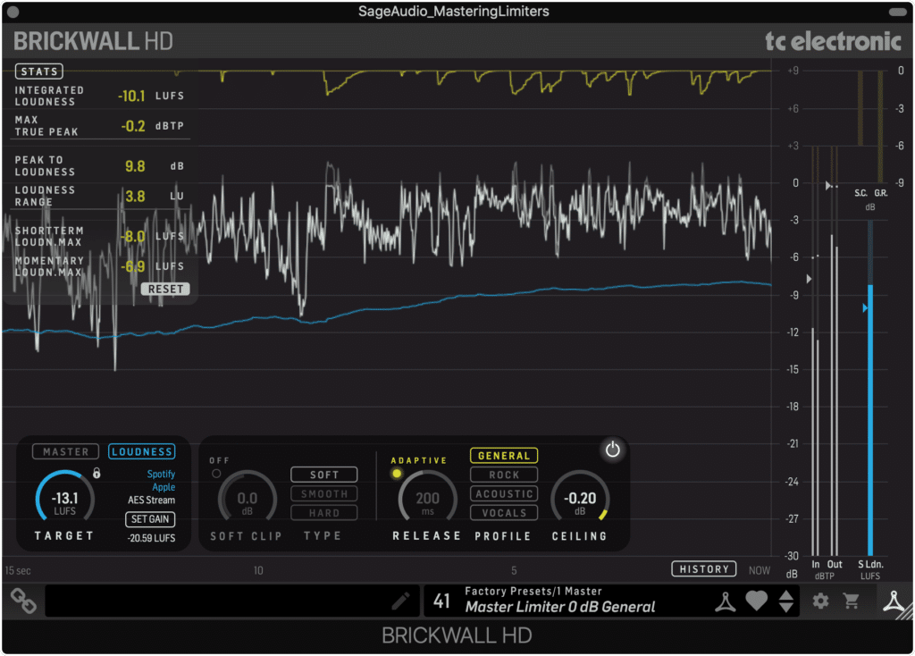 Brickwall HD allows for loudness-based limiting.